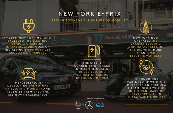 Racing for the Future of Mobility  At the New York City E-PRIX